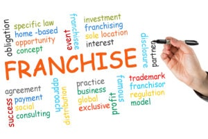 How to Open a New Franchise in Dubai
